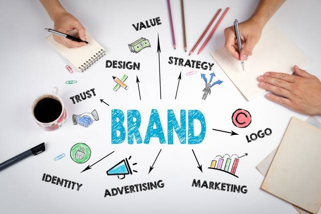 Your Brand is Bigger Than Your Logo